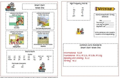 Faithful in First: McGraw Hill Wonders: First Grade Mini Focus Walls ... | Education | Scoop.it