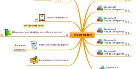 Organisez votre scénario pédagogique avec le mindmapping | Mind Mapping au quotidien | Scoop.it