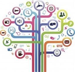 7 previsioni per i social media nel 2013 | Il Testardo Blog | Scoop.it