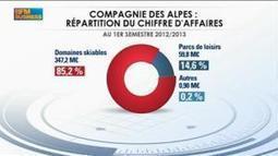Interview de Dominique Marcel, PDG de la Compagnie des Alpes sur BFMTV | L'économie de la montagne | Scoop.it