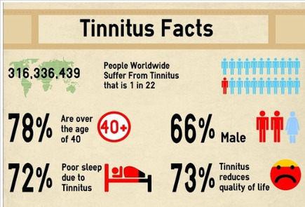 Tinnitus Miracle Review – Does tinnitus product Really Work? - Home | william smith | Scoop.it