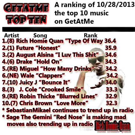 "GetAtMe-TopTen- 10/28/2013 Rich Homie Quan #1 with ""Type Of Way"" 