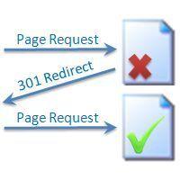 Como Implementar un Redireccionamiento 301 - Consultoria SEO | Como Iniciar una Estrategia de contenido | Scoop.it