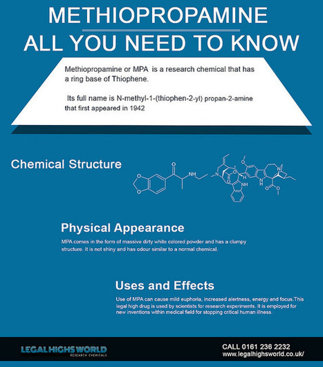 Research Chemical for Scientific Purpose | Research Chemicals Online | Scoop.it