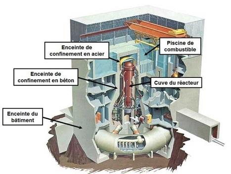 Point de situation Centrale de Fukushima Daiichi - Autorité de sûreté nucléaire | Japon : séisme, tsunami & conséquences | Scoop.it