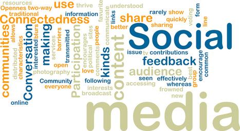 How Does Social Media Affect Business? | Marketingiri | Scoop.it