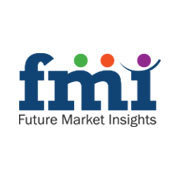 Pharma and Healthcare Social Media Marketing Market: Global Industry Analysis, size, share and Forecast Till 2025 by FMI | Healthcare Social Media | Scoop.it