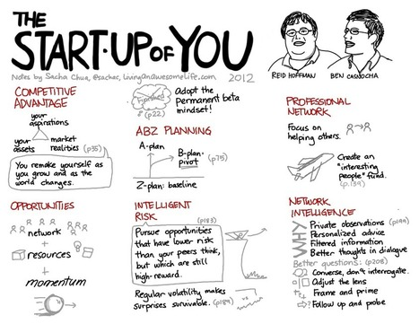 The Start.Up of You!   Startup Success   Scoop.it