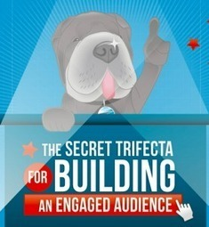 The 3 Ways to Engage Consumers with Content [INFOGRAPHIC] | Content Marketing & Content Curation Tools For Brands | Scoop.it