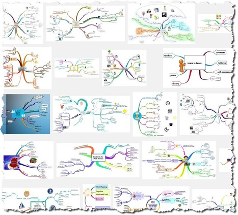 Huba's Integrated Theory of Mind Modeling (Mind Mapping): HITMM 2016 | Visual Thinking | Scoop.it