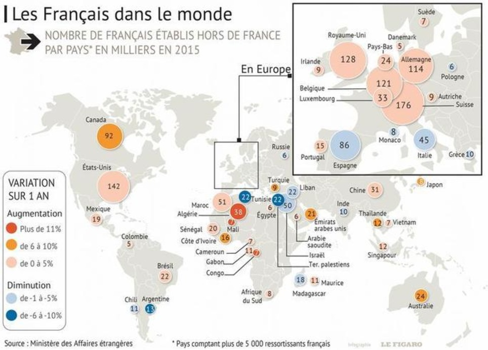 Expatriation : les pays préférés des Français | Economie et finances | French-Connect*Expatriation | Scoop.it