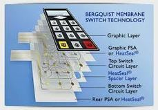Membrane switch – Switches that are RoHS compliant are the best | Membrane Keypad Manufacturer | Scoop.it