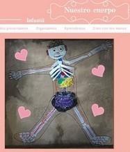 El cuerpo humano y las TIC - Catedu | El baúl d... | Educación Física TIC | Scoop.it