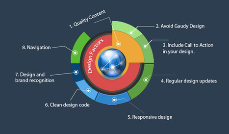 15 Usability & Design Factors that Contribute to Website Success | A design journey | Scoop.it