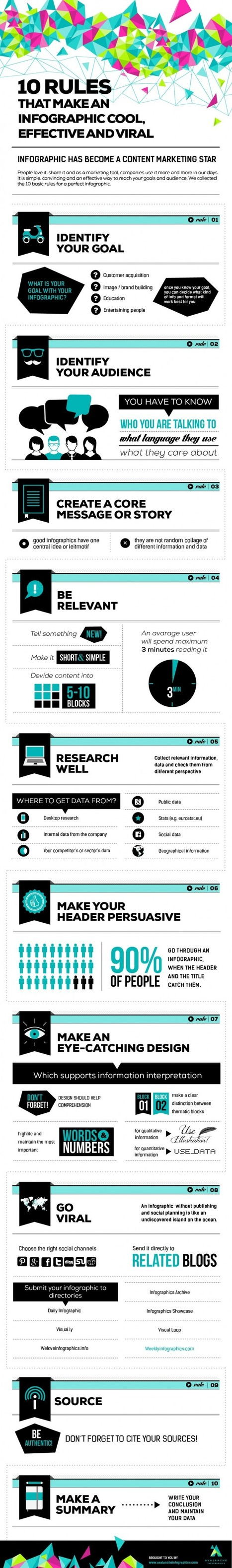 10 Rules To Make An Infographic Viral [INFOGRAPHIC] | Time to Learn | Scoop.it