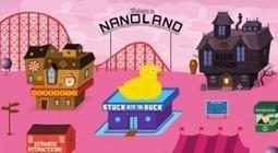 Les presentamos a Nanoland.- | Educación, pedagogía, TIC y mas.- | Scoop.it