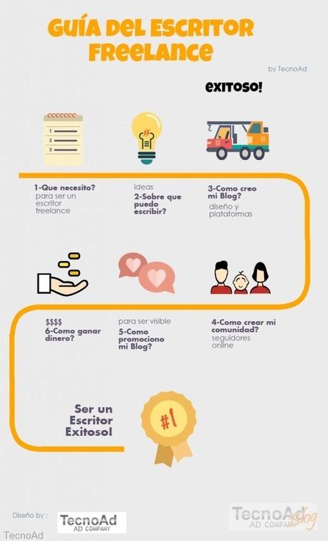 Guía del Escritor Freelance Exitoso   Que debo hacer?   Marketing de Contenidos, digital & Social Media   Scoop.it