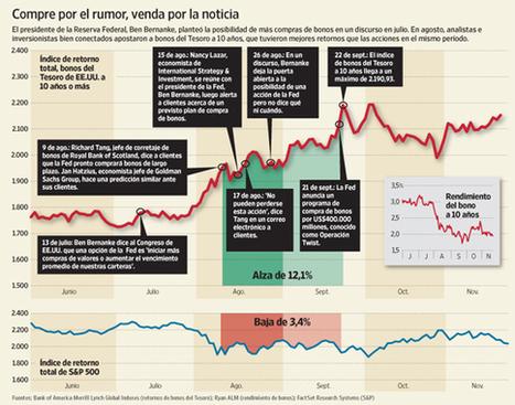 CNA: 'Crexit': ¿Crisis de la Deuda Corporativa en ciernes? - DEUDA CORPORACIONES será de 75 billones en 2020 | La R-Evolución de ARMAK | Scoop.it