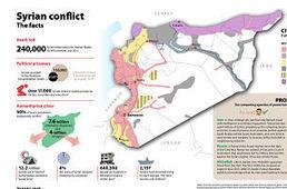 Infographic: The Syrian conflict | Un poco del mundo para Colombia | Scoop.it