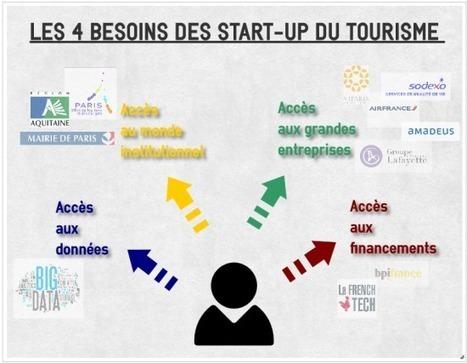 Comment mieux intégrer l'innovation dans la politique nationale du tourisme? | E-Marketing touristique | Scoop.it