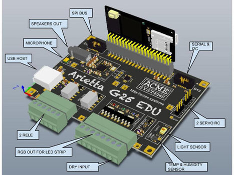 Acme Systems Arietta EDU Open Hardware Baseboard for Arietta G25 SoM (ARM9) | Embedded Systems News | Scoop.it