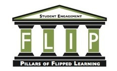 Talento y Educación: Eficacia del modelo flipped learning classroom. | Innovación Educativa | Scoop.it