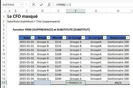 Excel: Automatiser le nettoyage des données | MSExcel | Scoop.it