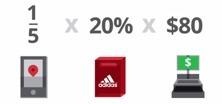 Le mobile local, un réel atout pour Adidas   Web2Store   Scoop.it