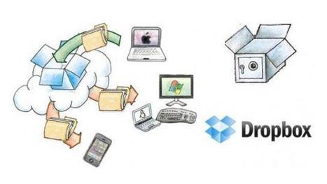 Consejos para exprimir al máximo el servicio gratuito de Dropbox   Conectar Igualdad   Conectar Igualdad   Scoop.it