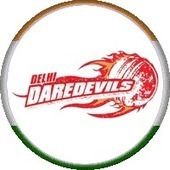 IPL 7 Delhi Daredevils Squad | Delhi Team | DD Players List 2014 - T20 World Cricket | IPL 2014 - Season 7 | Scoop.it