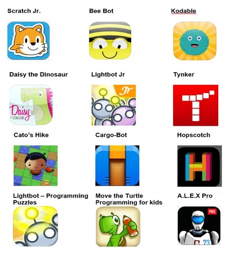 Coding for the Common Core: 15 iPad Coding Apps for K-5+ — Emerging Education Technologies | E-learning | Scoop.it
