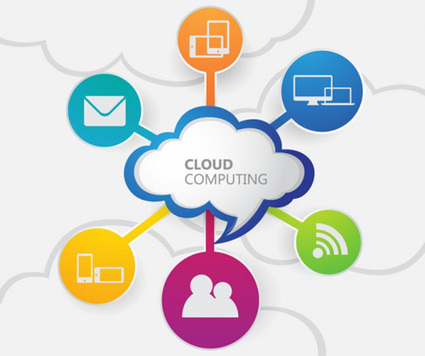 How Cloud Computing has changed the face of IT | Future of Cloud Computing and IoT | Scoop.it