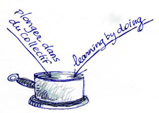 Quelles clés pour comprendre la motivation des apprenants ? | Sentiment d'efficacité personnel | Scoop.it