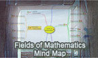 Fields of Mathematics, Interactive Mind Map. | Mathematics & Accounting | Scoop.it