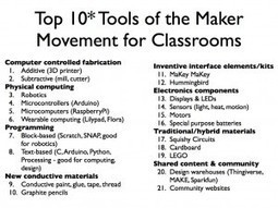 Webinar archive: Top Ten Classroom Tools from the Maker Movement | Invent To Learn | Into the Driver's Seat | Scoop.it