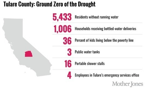 #California's #drought is so bad that thousands are living without running water #climate | Messenger for mother Earth | Scoop.it