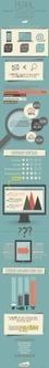 Consumo de salud 2.0 en España #infografia #infographic #socialmedia #health | Salud Publica | Scoop.it