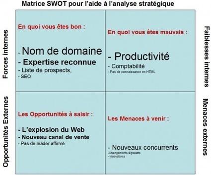 Le SWOT – L'Outil Incontournable pour Faire un Diagnostic Stratégique   WebZine E-Commerce &  E-Marketing - Alexandre Kuhn   Scoop.it