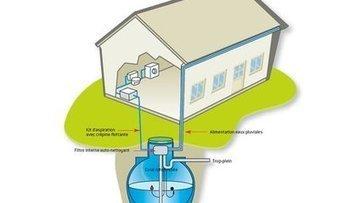 Installer un récupérateur d'eau de pluie enterré, mode d'emploi | Le flux d'Infogreen.lu | Scoop.it