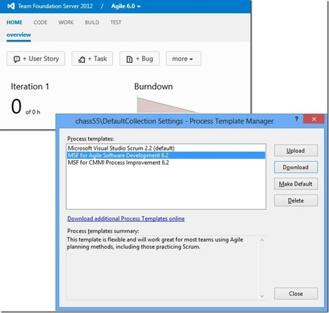 Visual Studio 2012 – Update 2 RTM! - Visual Studio ALM + Team Foundation Server Blog - Site Home - MSDN Blogs | What's new in the recording studio | Scoop.it