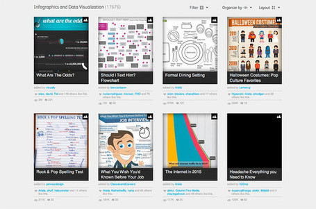 With Visual.ly Redesign, It's Easier Than Ever To Make And Share Cool Infographics | Digital Presentations in Education | Scoop.it
