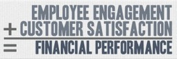 Employee Engagement + Customer Satisfaction = Financial Performance - NBRI | Verandermanagement en betrokkenheid op de werkvloer | Scoop.it