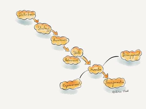 From Disturbance to Transformation: a change journey   APRENDIZAJE   Scoop.it