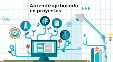 Claves de Innovación de Centro: Aprendizaje basado en Proyectos | CLIL is possible with ICT | Scoop.it