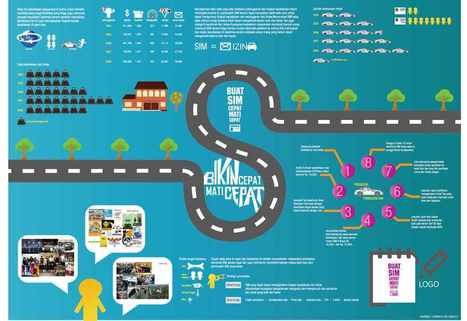 Latest Creative Infographic Trends: a visualization gallery | (I+D)+(i+c): Gamification, Game-Based Learning (GBL) | Scoop.it