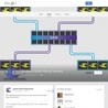 Virtual Hosting | Custom Cloud | Customized Server Solutions