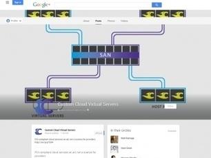 Custom Linux & Windows Cloud Hosting Servers - Todd_C_Roger - Gravatar Profile | Virtual Hosting | Custom Cloud | Customized Server Solutions | Scoop.it