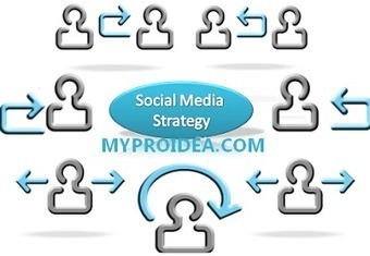 Strategy Guide For Social Media Marketing Strategy ~ SEO Tips | Smart Phone Android Application Development | SEO Tips | Tech Blog Backlinks | Scoop.it