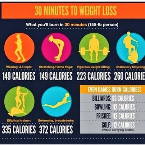 Twitter / BestProFitness: 30 minutes to weight loss ... | Healthy Living | Scoop.it
