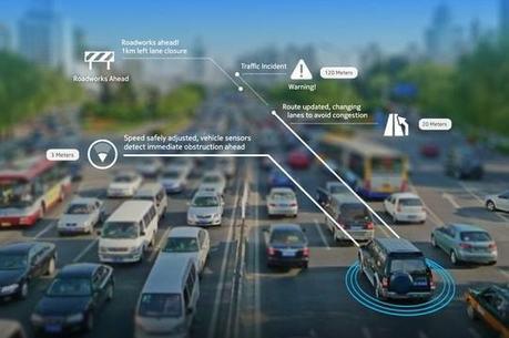 Here exploitera les data des véhicules connectés d'Audi, BMW et Daimler [prepa webinar #rr20auto 7oct @ Médiamétrie] | Radio 2.0 (En & Fr) | Scoop.it
